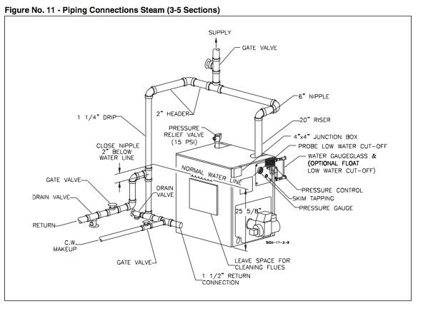 Weil Mclain He Wiring Diagram Oil Boiler Diagram ~ Elsavadorla