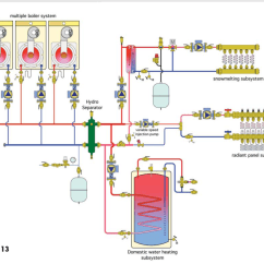 Crown Steam Boiler Wiring Diagram For Alternator And Starter Primary Secondary Piping Diagrams Zone Valves With Navien