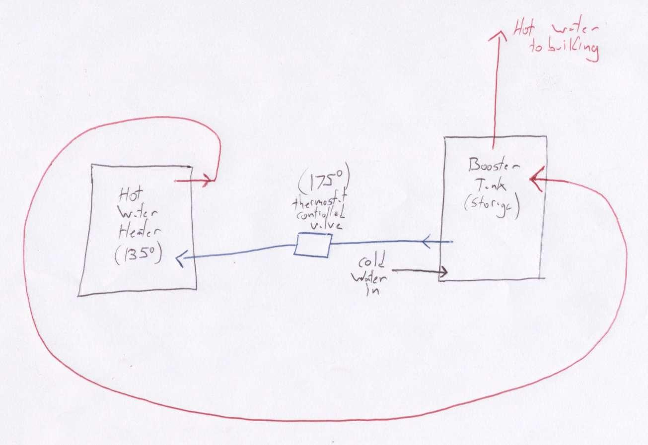 lochinvar hot water heater wiring diagram