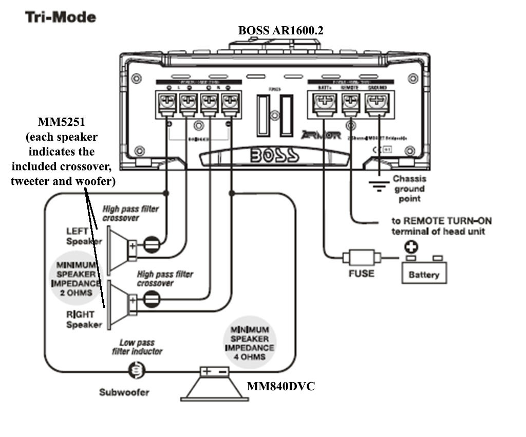 crossover work also speaker crossover diagram on tweeter crossover