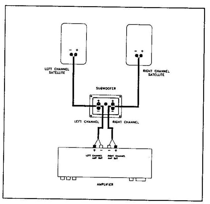 polk audio powered subwoofer wiring  wiring diagram series