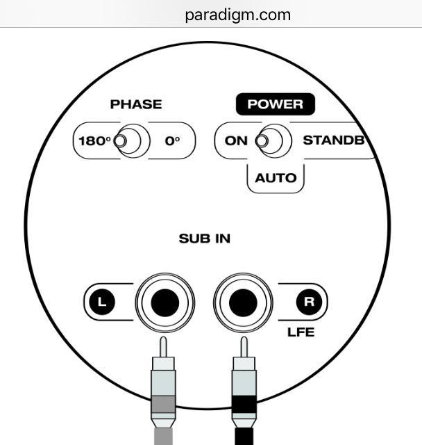 Paradigm pdr8 v3 ? — Polk Audio