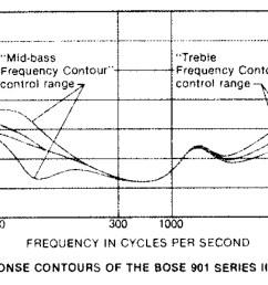 using bose 901 equalizer wiring diagram [ 1478 x 717 Pixel ]