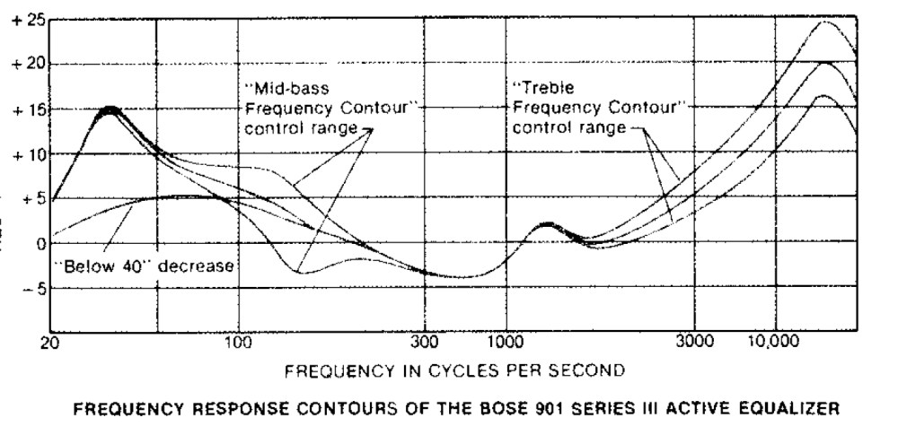 medium resolution of series iii eq curve jpg