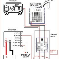 Reliance Manual Transfer Switch Wiring Diagram Headlight Dimmer Midnite Solar - How To Connect 3 X 6 Awg Wires? — Northernarizona-windandsun