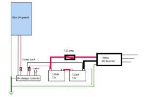 24v system wiring diagram — northernarizonawindandsun