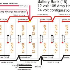 Wiring Diagram For Solar Panel To Battery Emg Pa2 Advice Needed On 24 Volt Bank Included