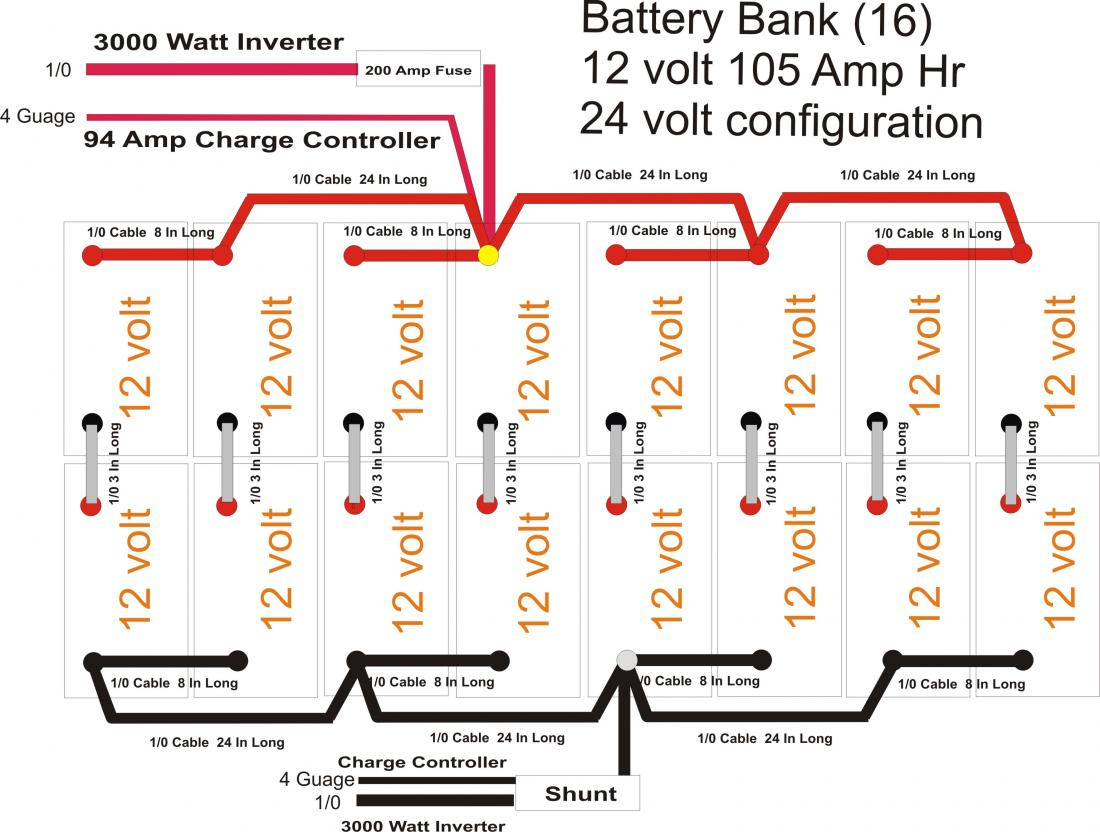 hight resolution of  4882 advice needed on 24 volt battery bank diagram included club car 48 volt battery wiring