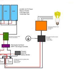 Solar Wiring Diagram Off Grid Hunter Ceiling Fan Pull Switch Generator Panel 200 Amp Transfer