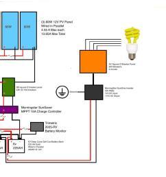 solar layout jpeg jpg  [ 1100 x 880 Pixel ]