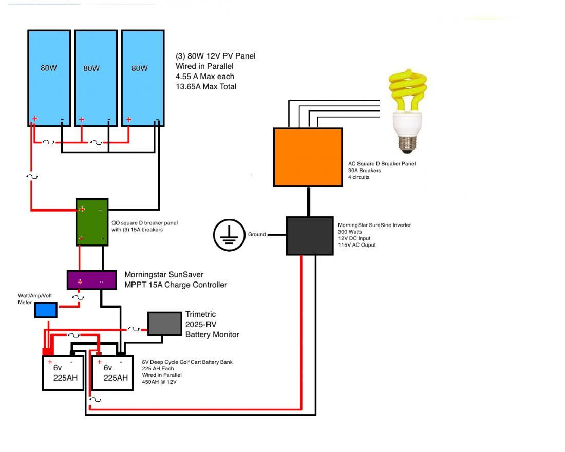 12v solar system wiring diagram kicker speaker shed to house roofing elsavadorla