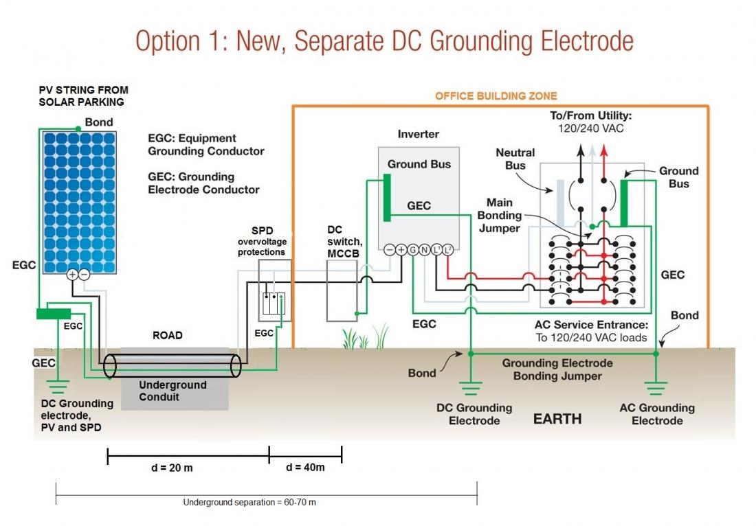 electric strike wiring diagram xbox 360 motherboard isolated and bonded earth rods in pv systems — northernarizona-windandsun