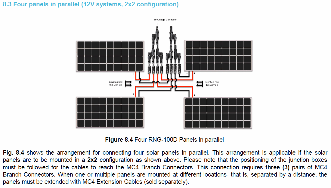 Small Off-Grid Solar Setup Questions — northernarizona