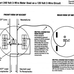 Sma Energy Meter Wiring Diagram 240v Heater Need Help For Hooking Up A Production And