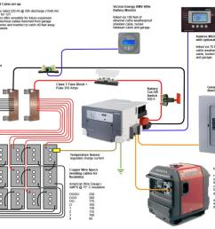 battery bank wiring question small cabin forum wiring diagram today 12v cabin wiring diagram [ 1100 x 849 Pixel ]