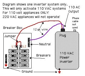Sub Panel Wiring Diagram 220 And 110 : 36 Wiring Diagram