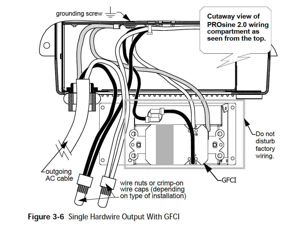Wiring Diagram For Square D Load Center