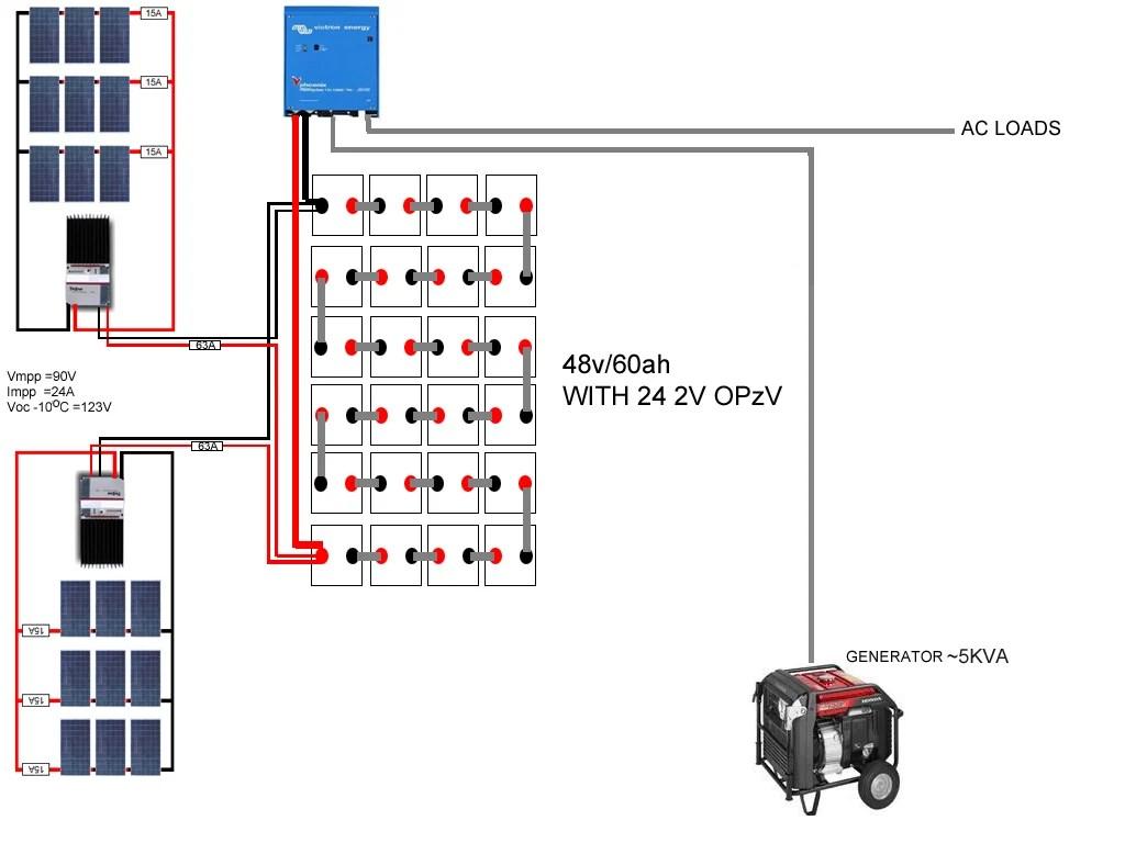 club car golf cart 48v wiring diagram human brain cerebrum for 48 volt electrical