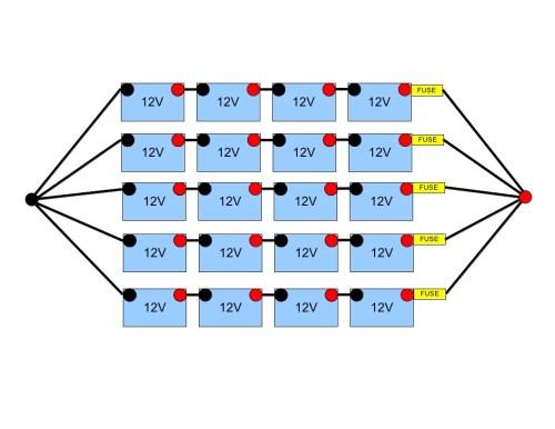 small resolution of 48 volt battery bank wiring northernarizona windandsun 48 volt battery wiring diagram club car 1998 clubcar