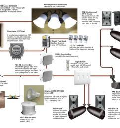 cabin power system schematic 12v jpg  [ 1100 x 850 Pixel ]
