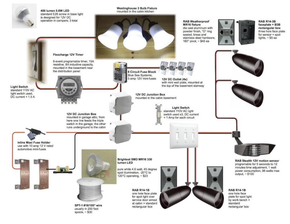 medium resolution of cabin power system schematic 12v jpg