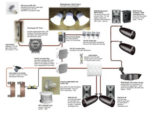 small resolution of cabin power system schematic 12v jpg