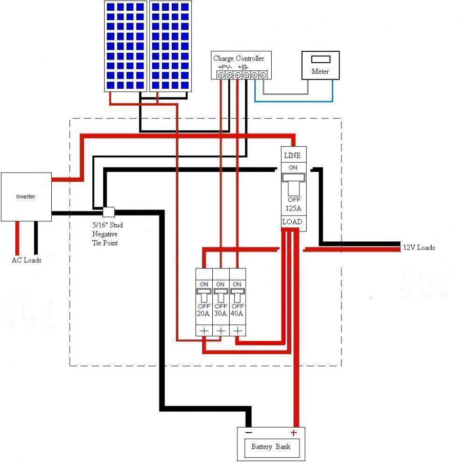 medium resolution of solar dc wiring wiring diagram third level rh 5 5 12 jacobwinterstein com ac disconnect wiring ac disconnect box wiring