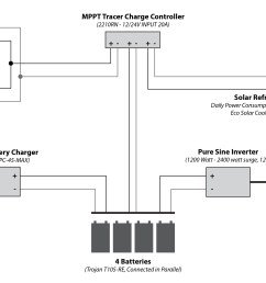 troubleshooting set up guidance northernarizona windandsun t wiring diagram on transformer diagrams troubleshooting diagrams t105  [ 3300 x 1871 Pixel ]