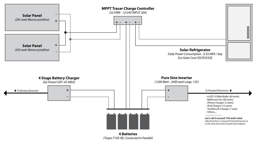 medium resolution of  troubleshooting set up guidance northernarizona windandsun t wiring diagram on transformer diagrams troubleshooting diagrams t105