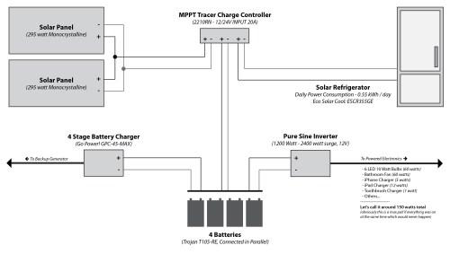 small resolution of  troubleshooting set up guidance northernarizona windandsun t wiring diagram on transformer diagrams troubleshooting diagrams t105