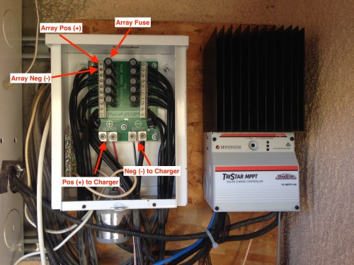 small resolution of solar array fuse box jpg