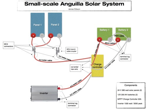 small resolution of 24 volt wire diagram solar panels