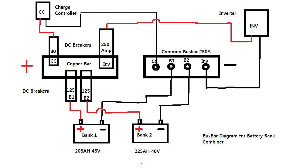 Battery Combiner for 2 mixed 48v banks? — northernarizona