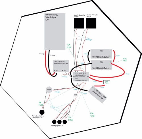 small resolution of wiring diagram review northernarizona windandsun battery bank wiring question small cabin forum