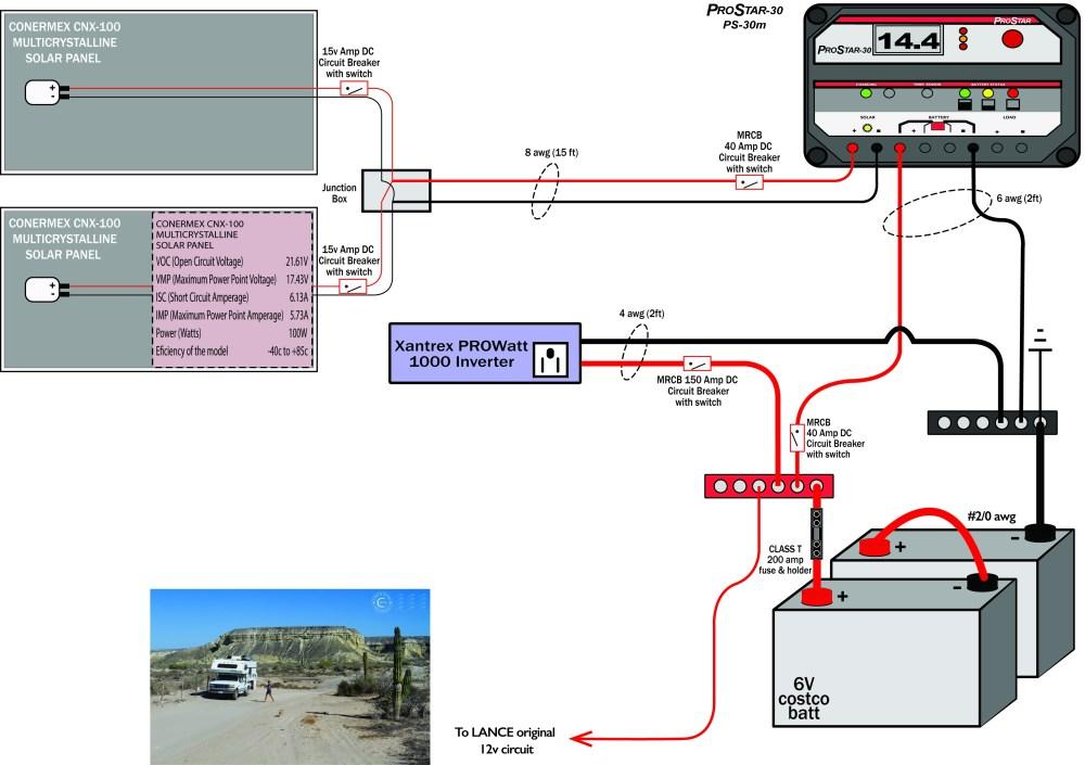 medium resolution of camper solar 002 jpg 2 7m