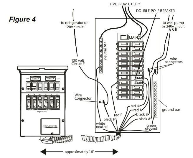 Do I Need 2 Neutral Wires — northernarizona-windandsun