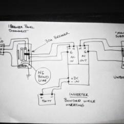 Solar Power System Wiring Diagram Crossover Speaker Inverter/generator Neutral Bonding — Northernarizona-windandsun
