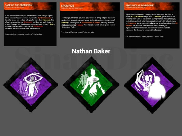 Over Charge Perk Dead By Daylight - Year of Clean Water