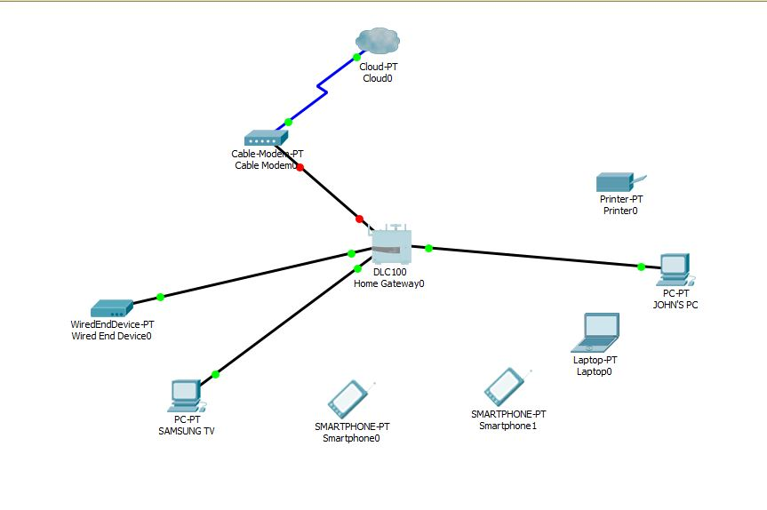 Cisco Packet Tracer 7.1 Question — TechExams Community