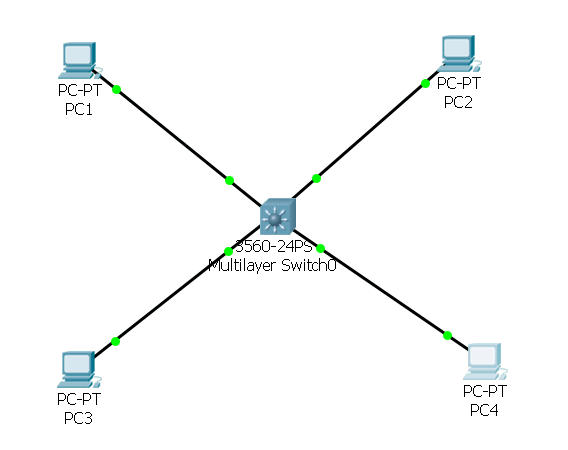 Lab not working: inter-VLAN routing with SVI — TechExams