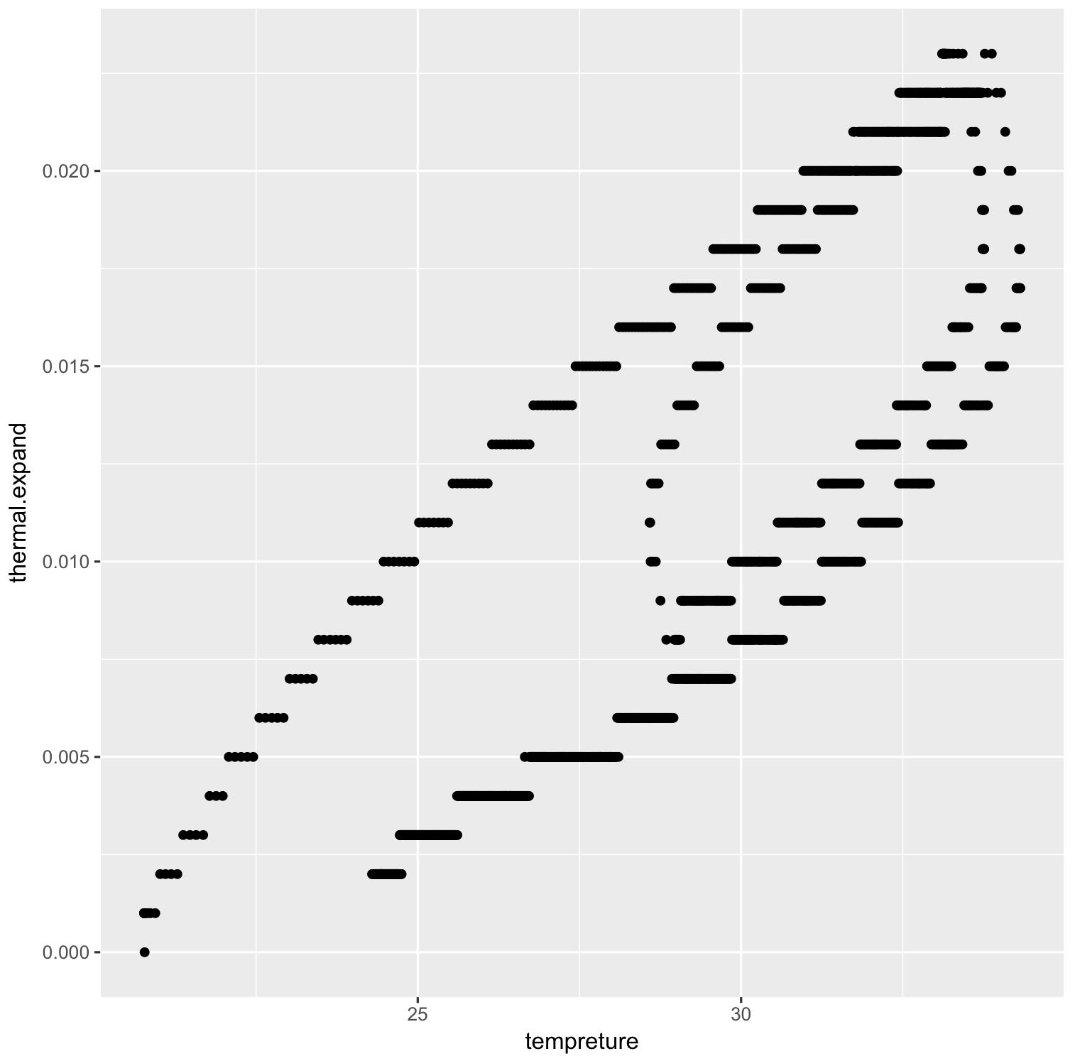 linear regression optimization — RapidMiner Community