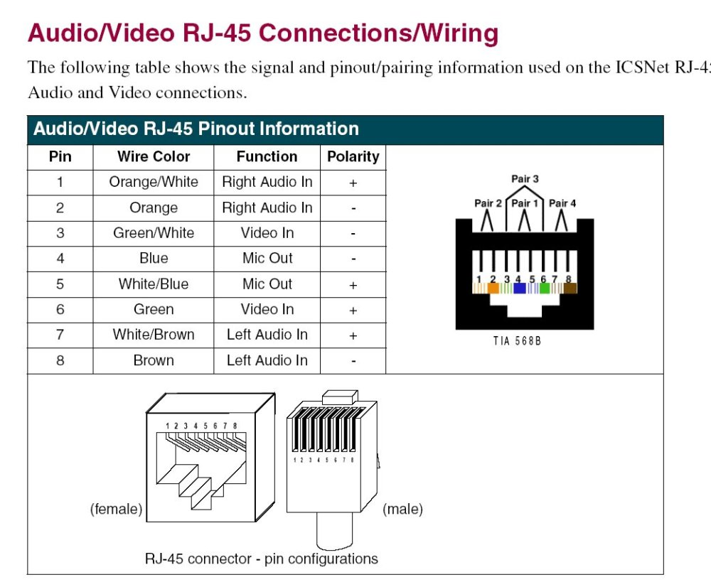 medium resolution of amx av rj45 jpg
