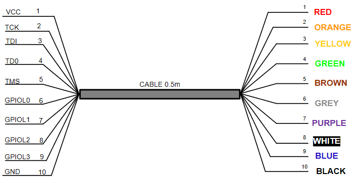 BCD cable wiring — FlexRadio Community