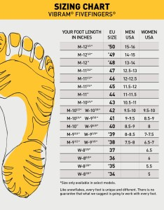 Vibram five fingers womens shoes size chart also ck mdhomes rh