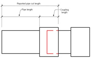 pipe-length