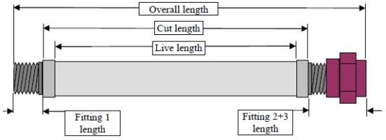 pipe-segment