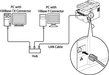 How do I use my Canon MF6590 as a standalone network print