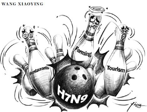 H7N9|Cartoons|chinadaily.com.cn