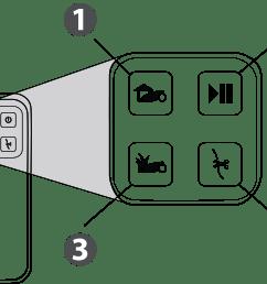 power box diagram [ 3067 x 2450 Pixel ]