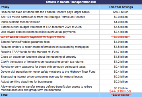 Image: ##http://crfb.org/blogs/senate-transportation-bill-finds-offsets-three-years-funding##CFRB##